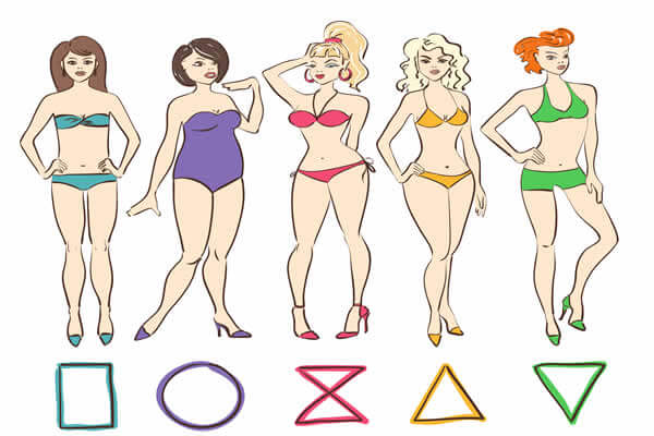 Plus size body shapes
